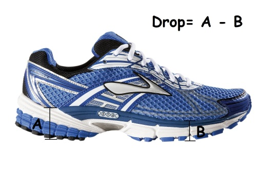 running-shoe-371625_1920